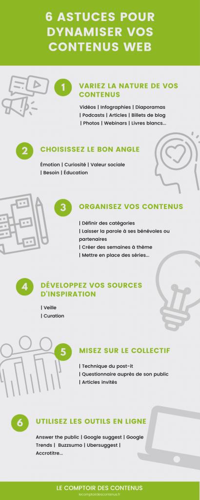 infographie-dynamiser-contenus